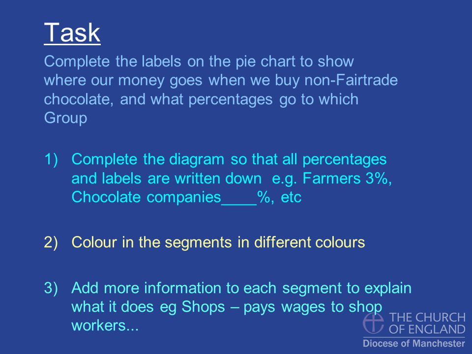 Task Complete the labels on the pie chart to show