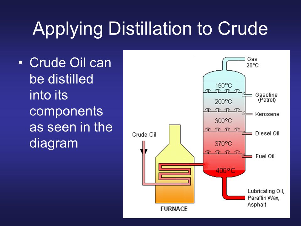 Applying Distillation to Crude