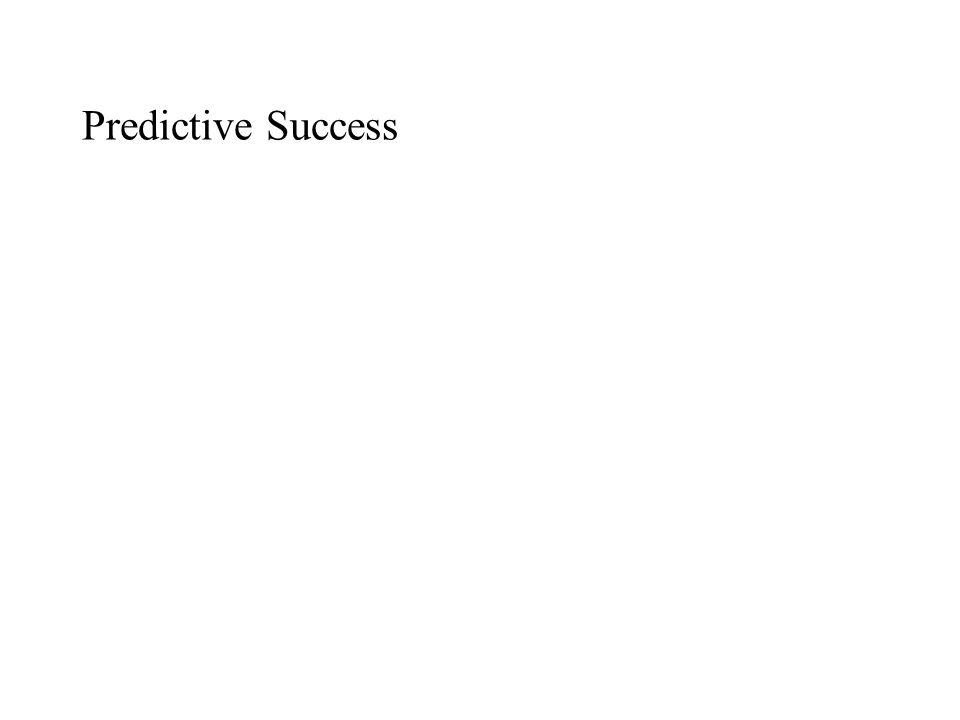 Predictive Success