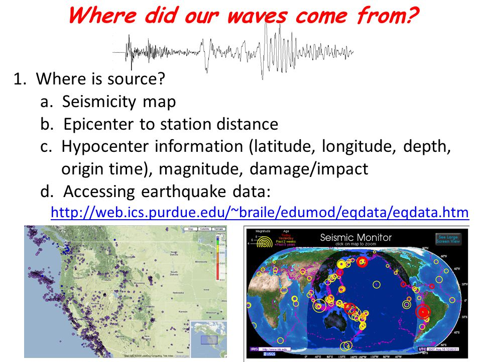 Where did our waves come from