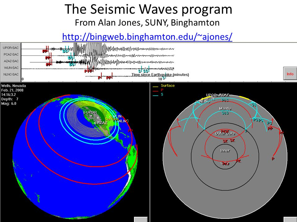 The Seismic Waves program
