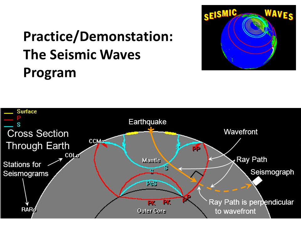 Practice/Demonstation: The Seismic Waves Program