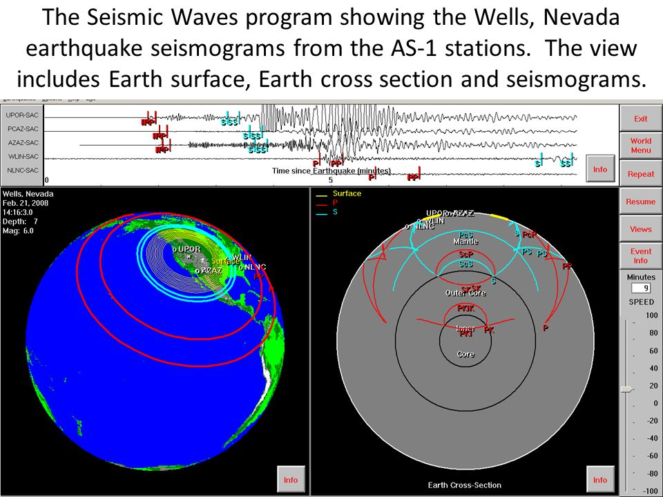 The Seismic Waves program showing the Wells, Nevada earthquake seismograms from the AS-1 stations.