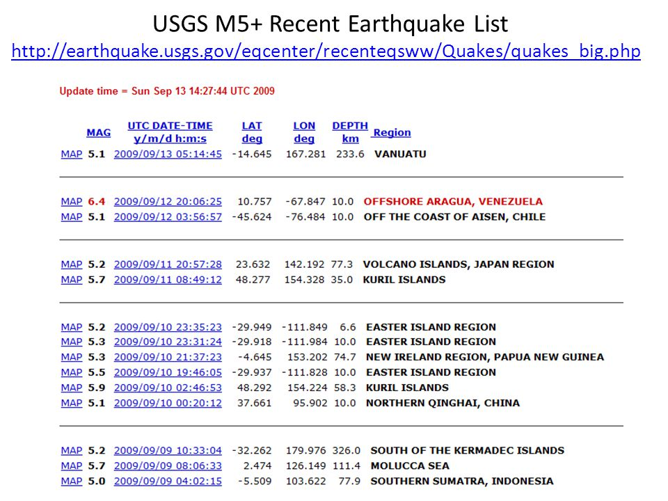 USGS M5+ Recent Earthquake List