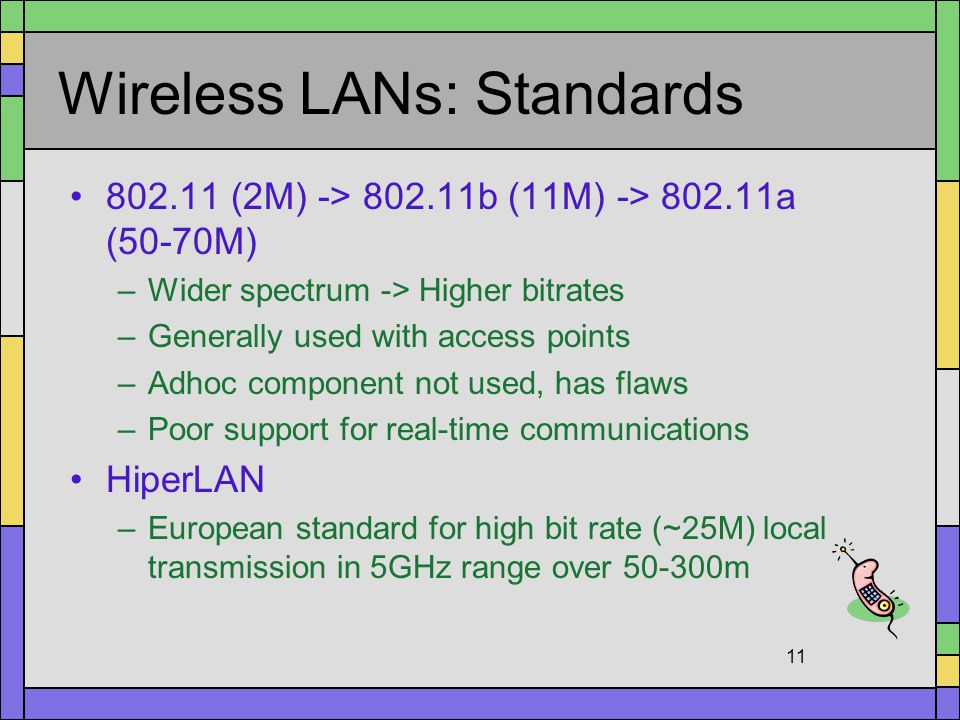 Wireless LANs: Standards