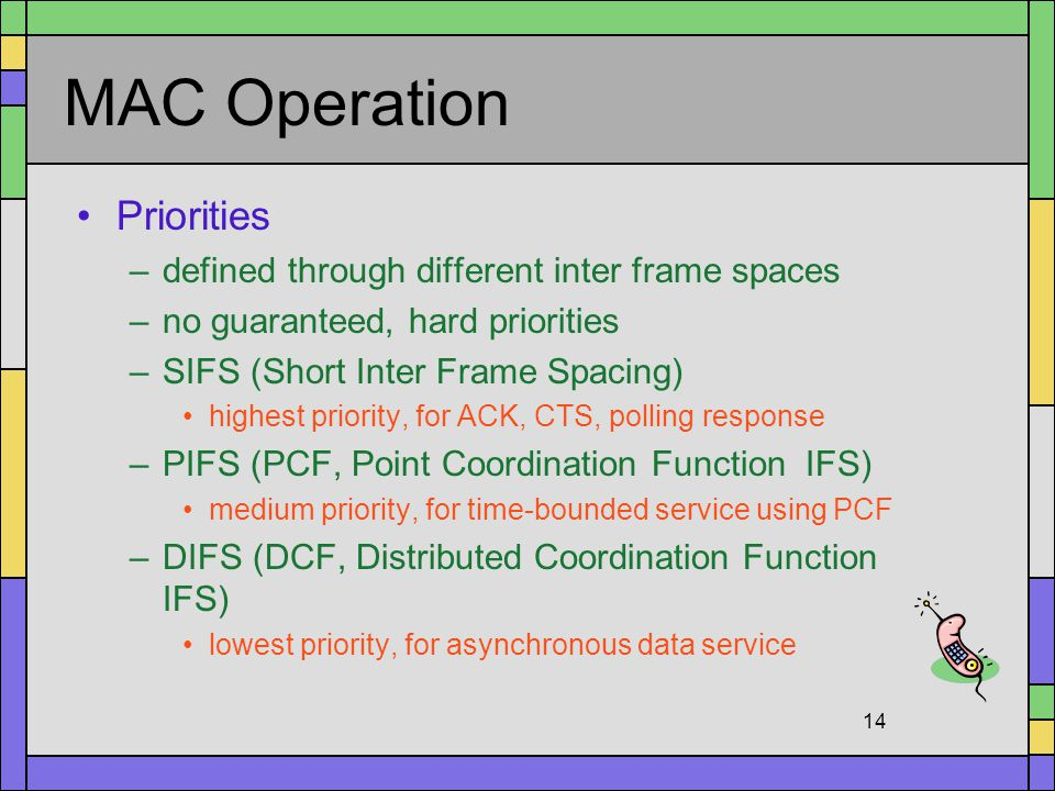 MAC Operation Priorities defined through different inter frame spaces