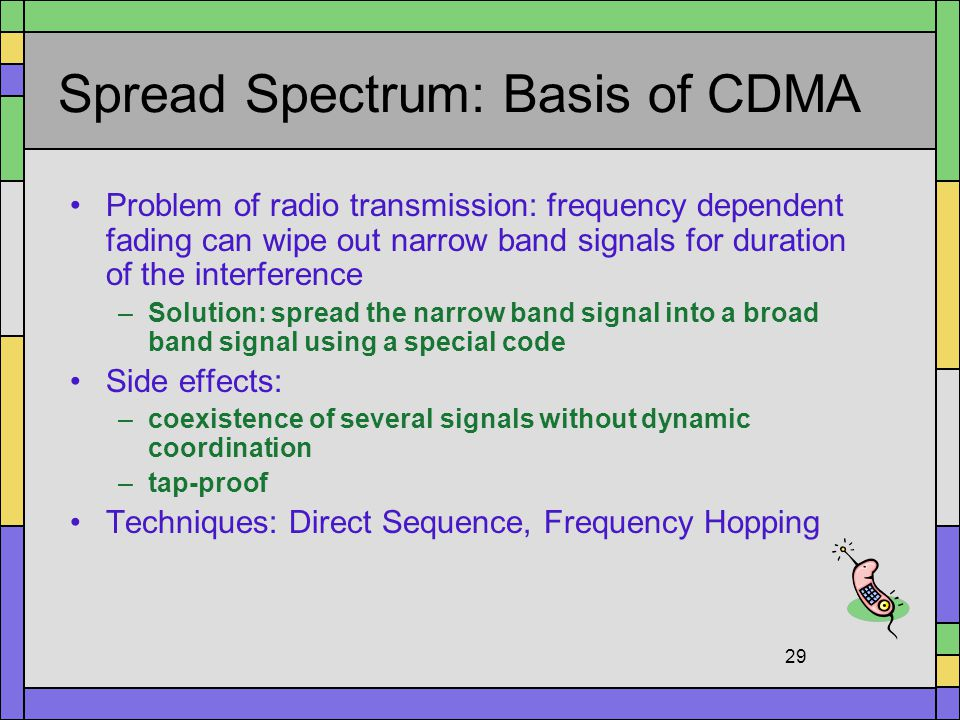 Spread Spectrum: Basis of CDMA