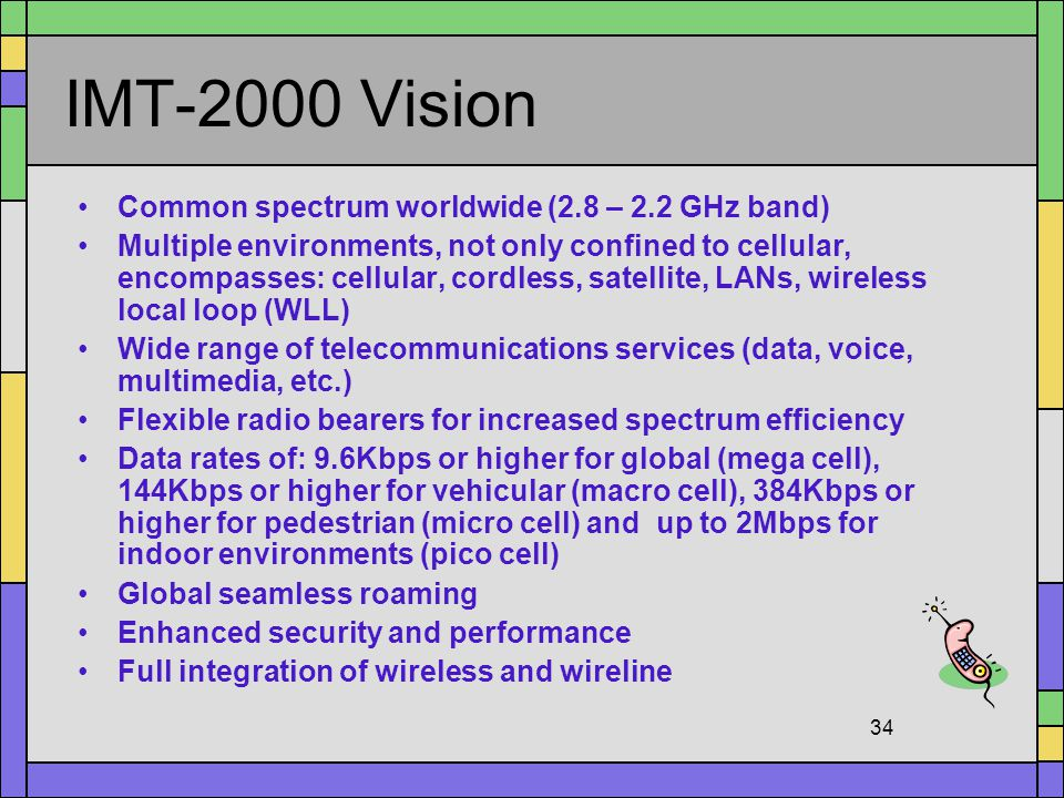 IMT-2000 Vision Common spectrum worldwide (2.8 – 2.2 GHz band)