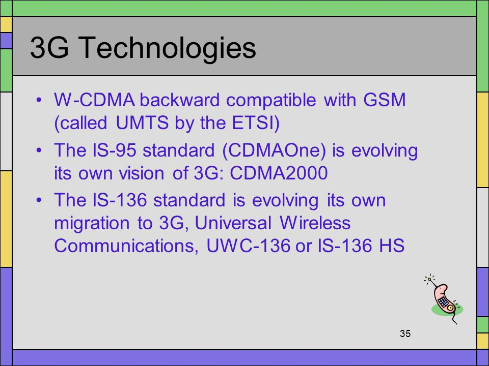 3G Technologies W-CDMA backward compatible with GSM (called UMTS by the ETSI)