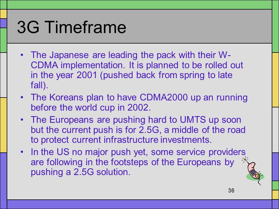 3G Timeframe