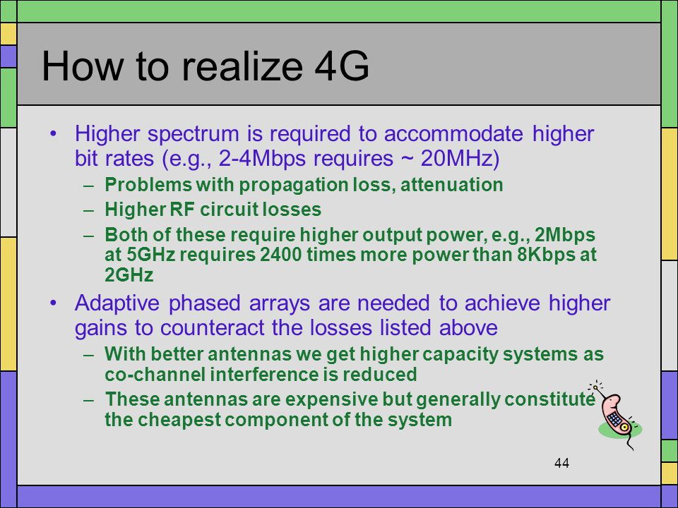 How to realize 4G Higher spectrum is required to accommodate higher bit rates (e.g., 2-4Mbps requires ~ 20MHz)