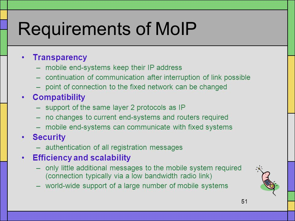 Requirements of MoIP Transparency Compatibility Security