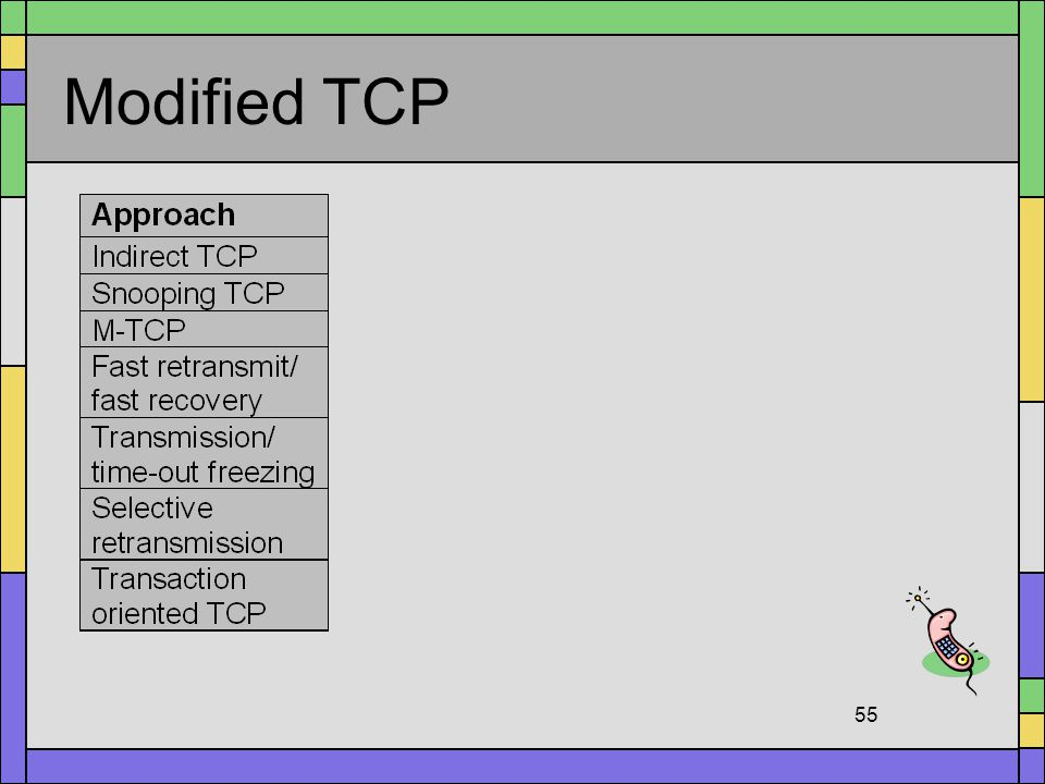 Modified TCP