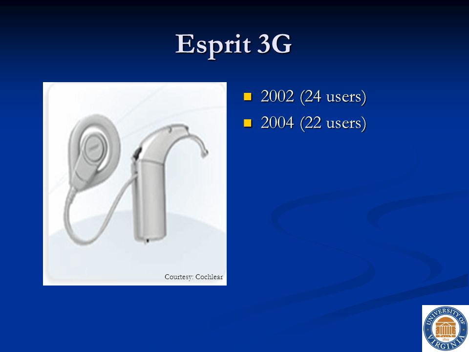 Esprit 3G 2002 (24 users) 2004 (22 users) Courtesy: Cochlear
