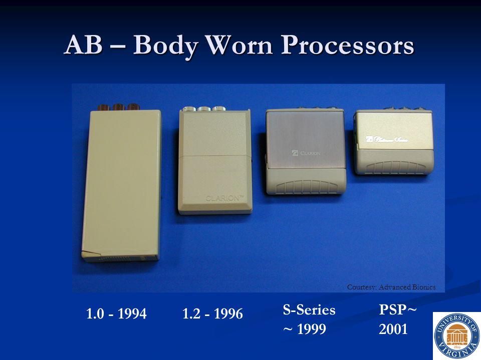 AB – Body Worn Processors