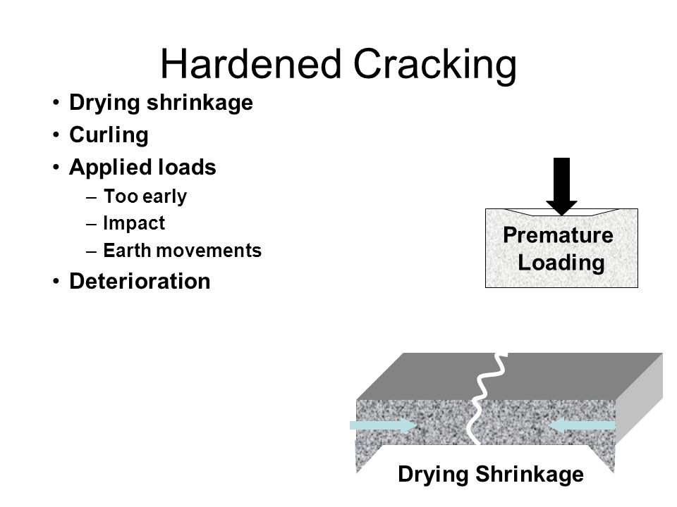 Hardened Cracking Drying shrinkage Curling Applied loads Deterioration