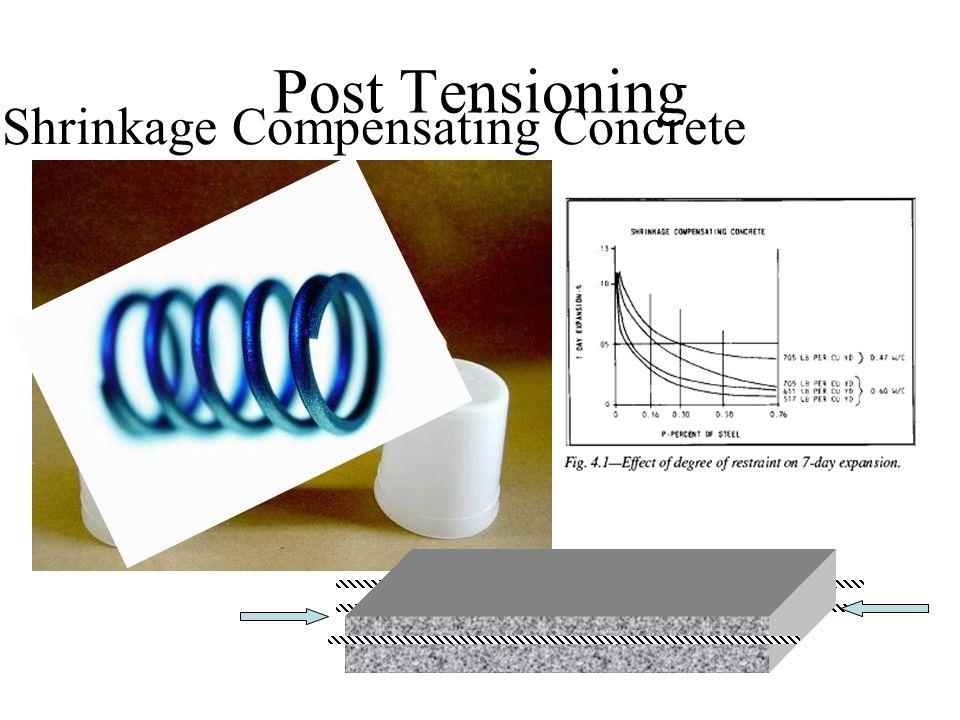 Shrinkage Compensating Concrete