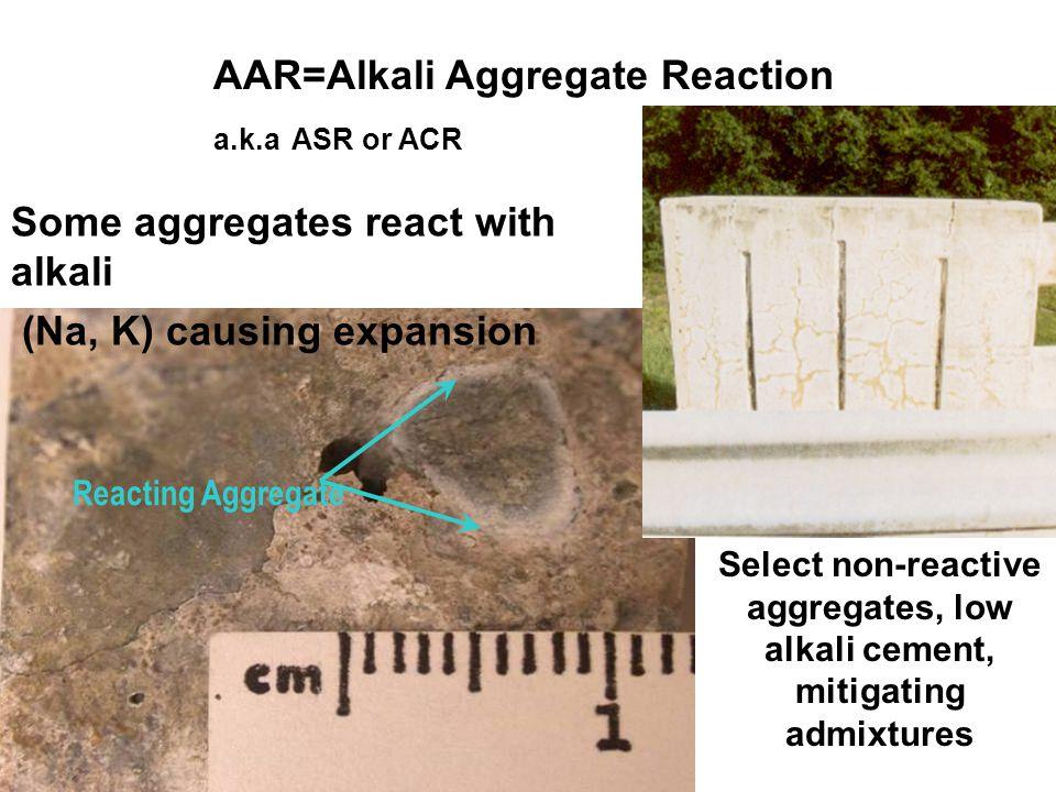 AAR=Alkali Aggregate Reaction a.k.a ASR or ACR