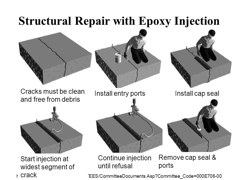 Structural Repair with Epoxy Injection