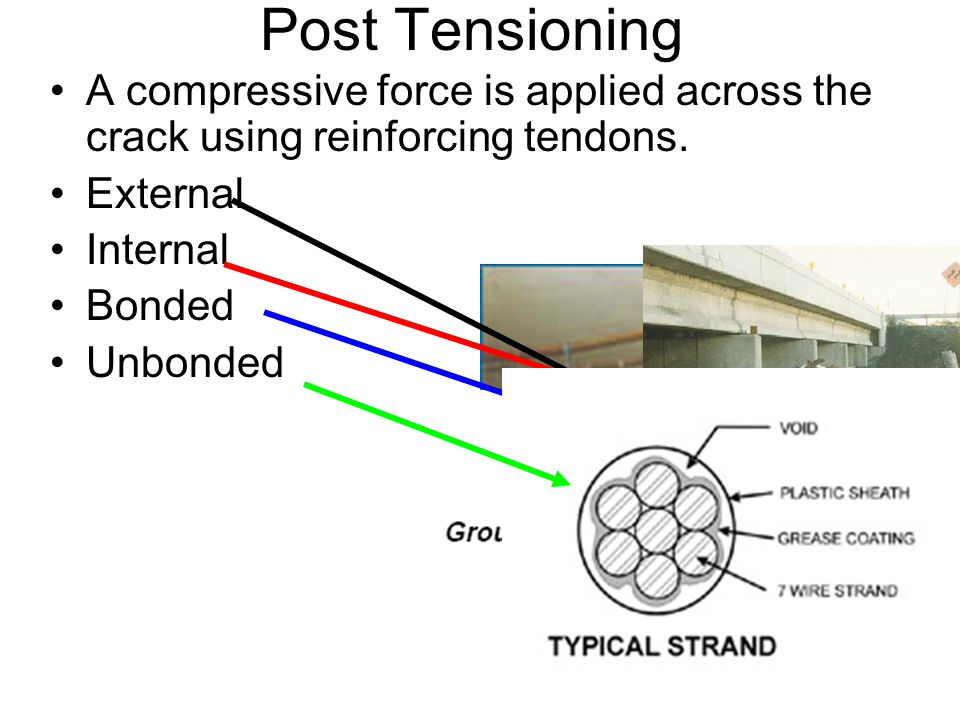 Post Tensioning A compressive force is applied across the crack using reinforcing tendons. External.