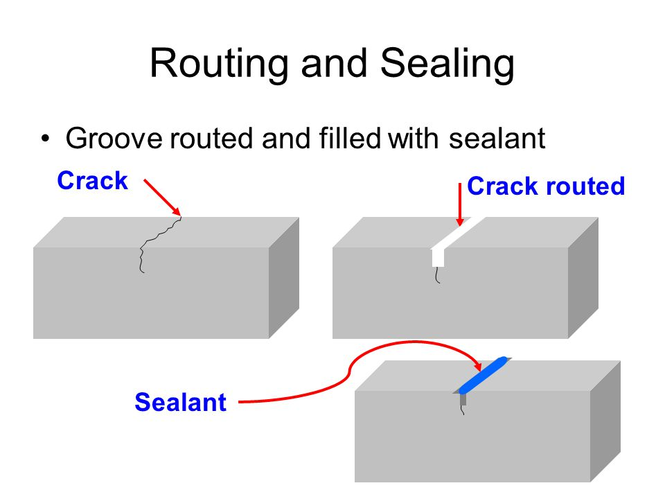 Routing and Sealing Groove routed and filled with sealant Crack