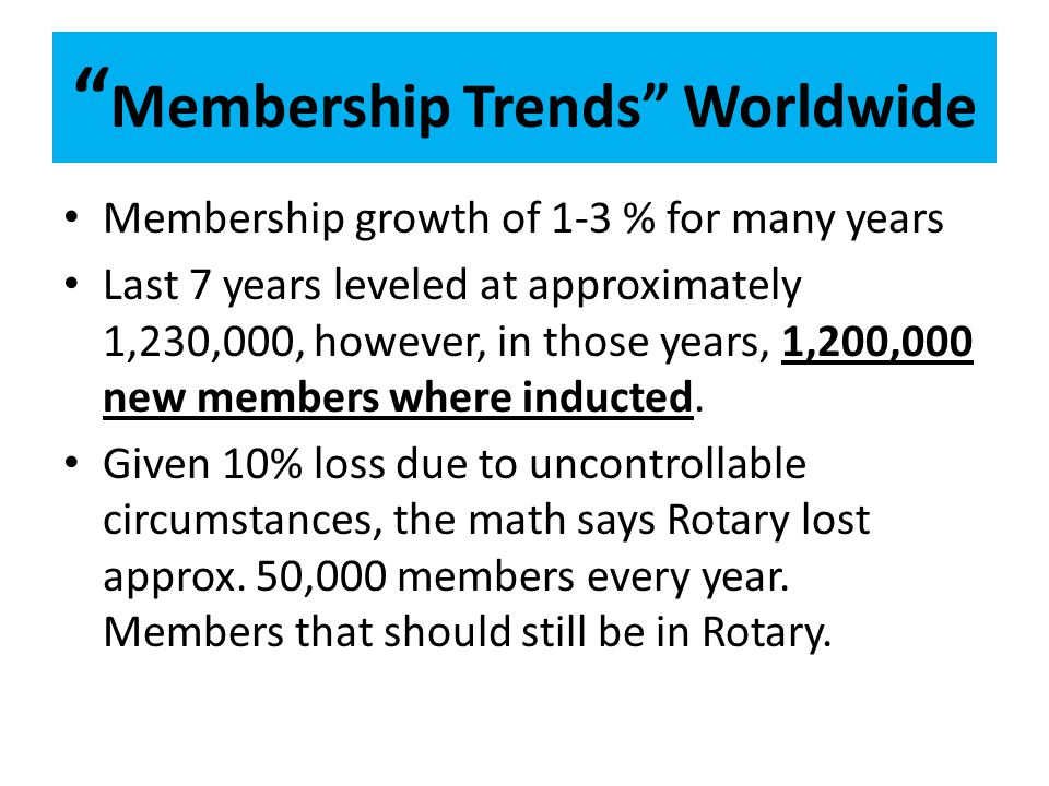 Membership Trends Worldwide