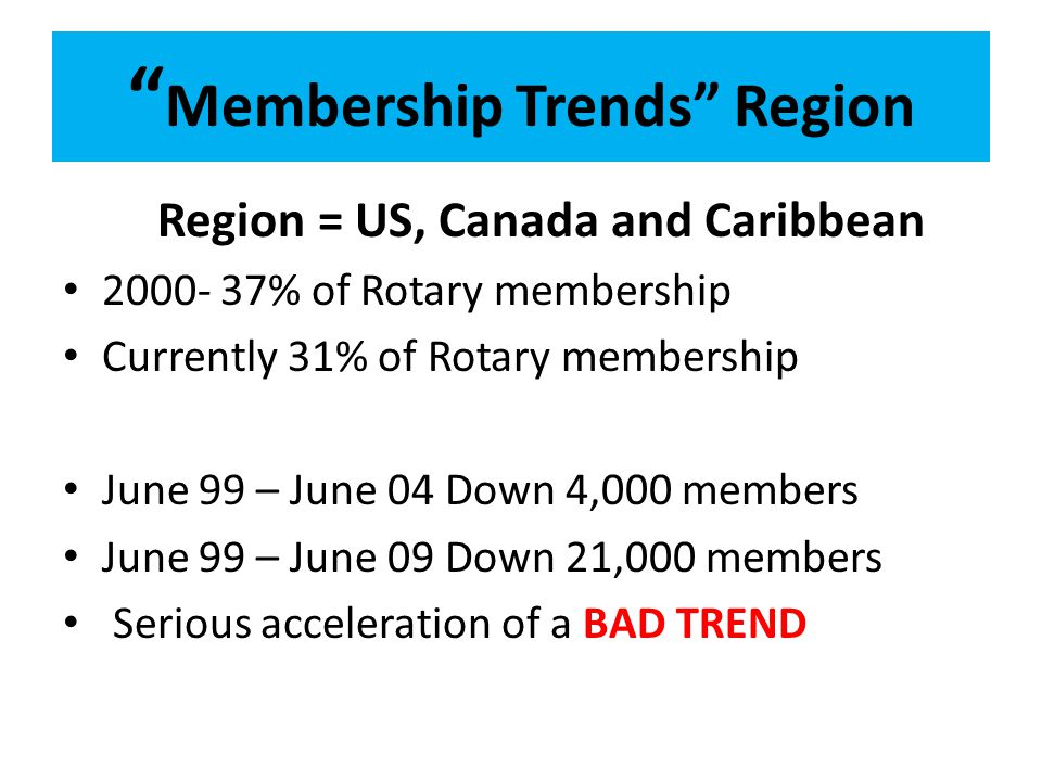 Membership Trends Region