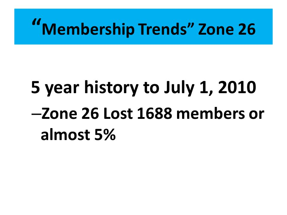 Membership Trends Zone 26