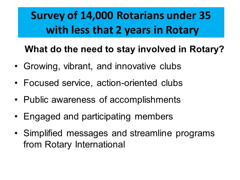 Survey of 14,000 Rotarians under 35 with less that 2 years in Rotary