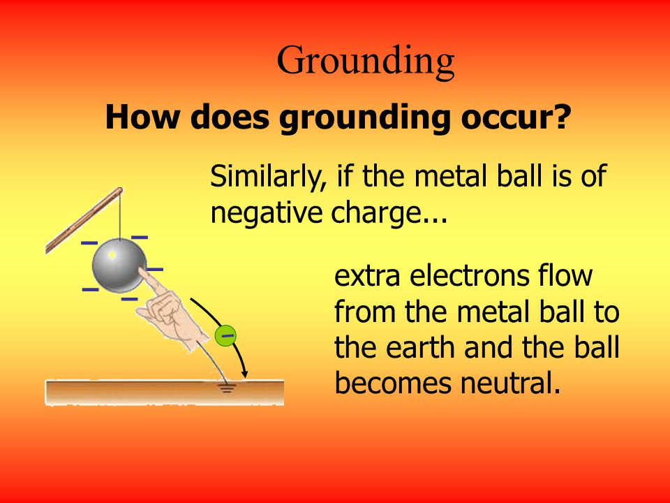 Grounding How does grounding occur