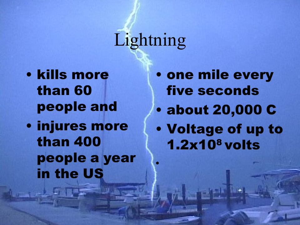 Lightning kills more than 60 people and