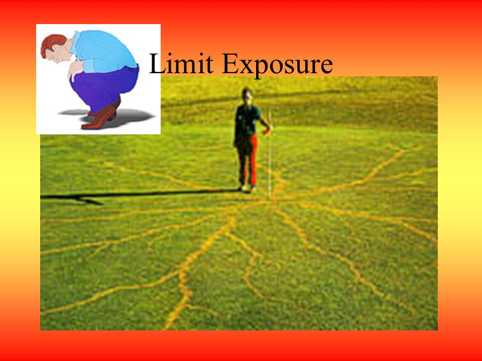 Limit Exposure