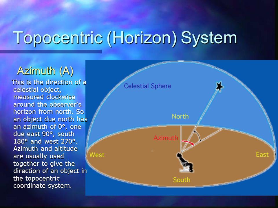 Topocentric (Horizon) System