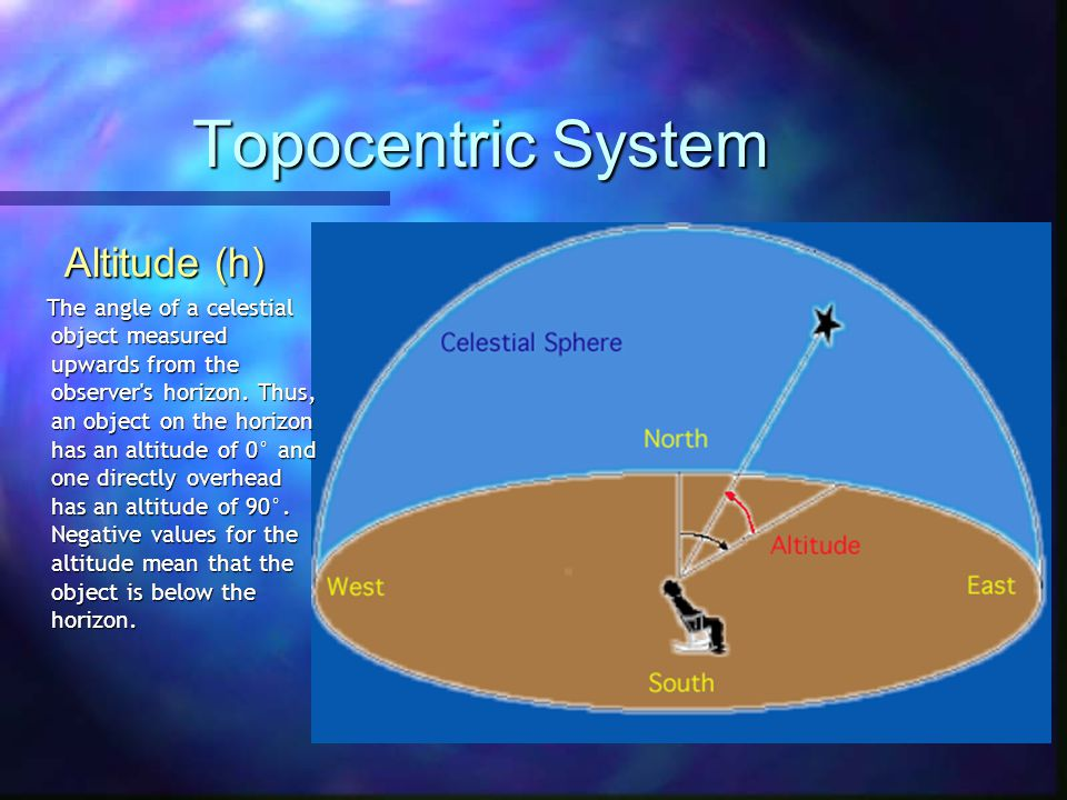 Topocentric System Altitude (h)
