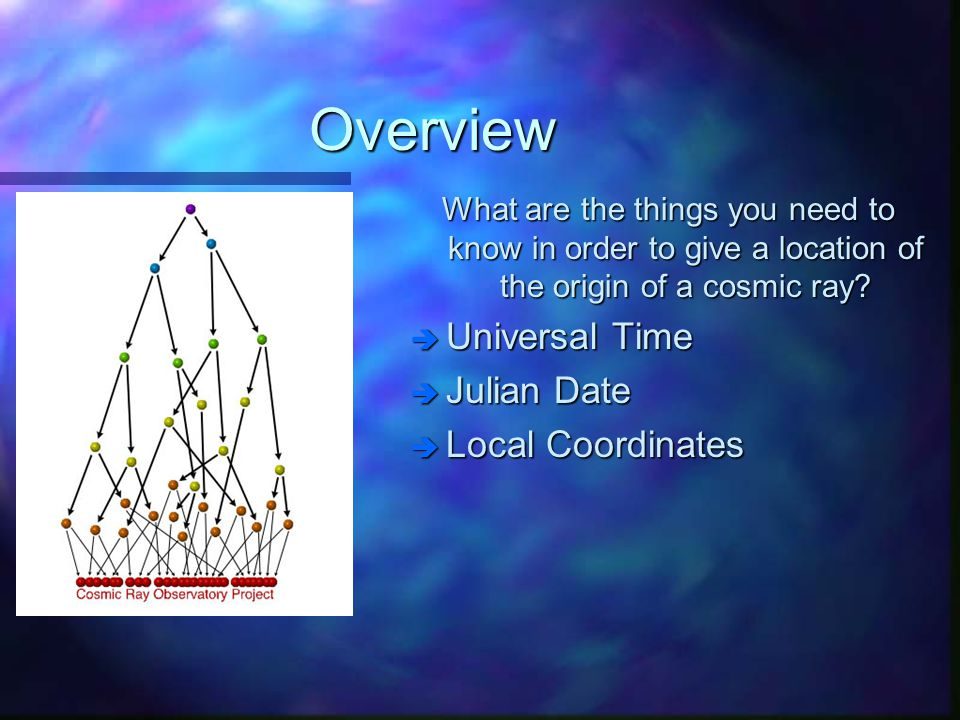 Overview Universal Time Julian Date Local Coordinates