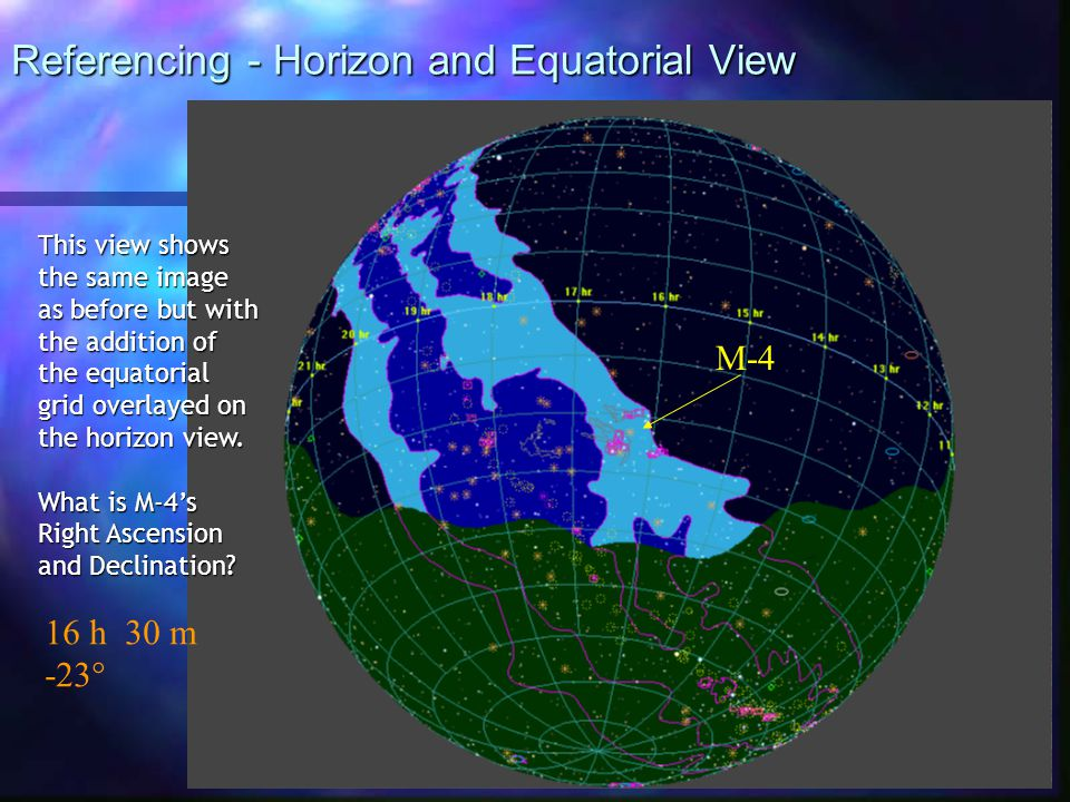 Referencing - Horizon and Equatorial View