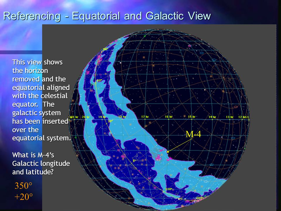 Referencing - Equatorial and Galactic View