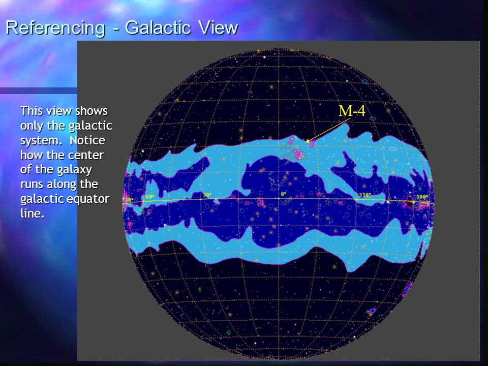 Referencing - Galactic View
