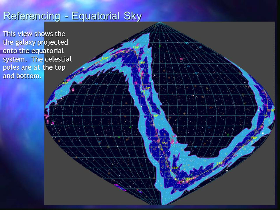 Referencing - Equatorial Sky