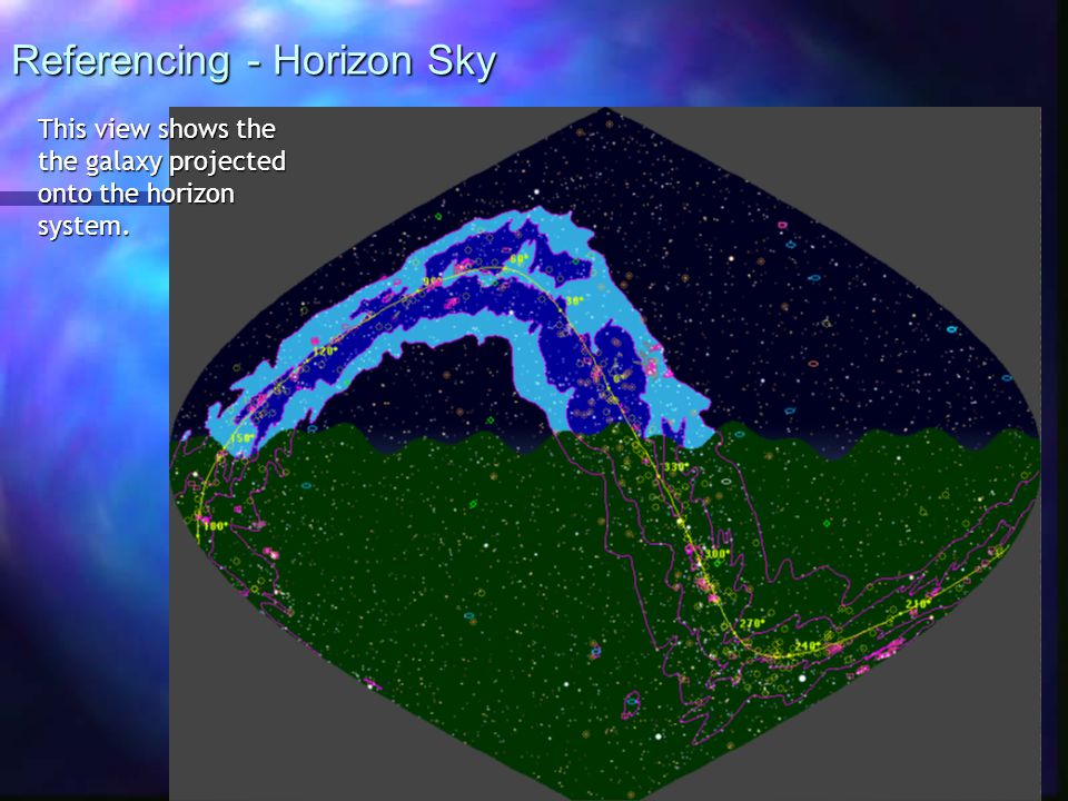 Referencing - Horizon Sky
