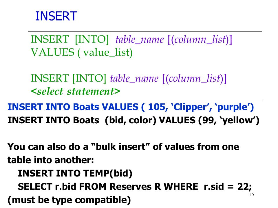 INSERT INSERT [INTO] table_name [(column_list)] VALUES ( value_list)