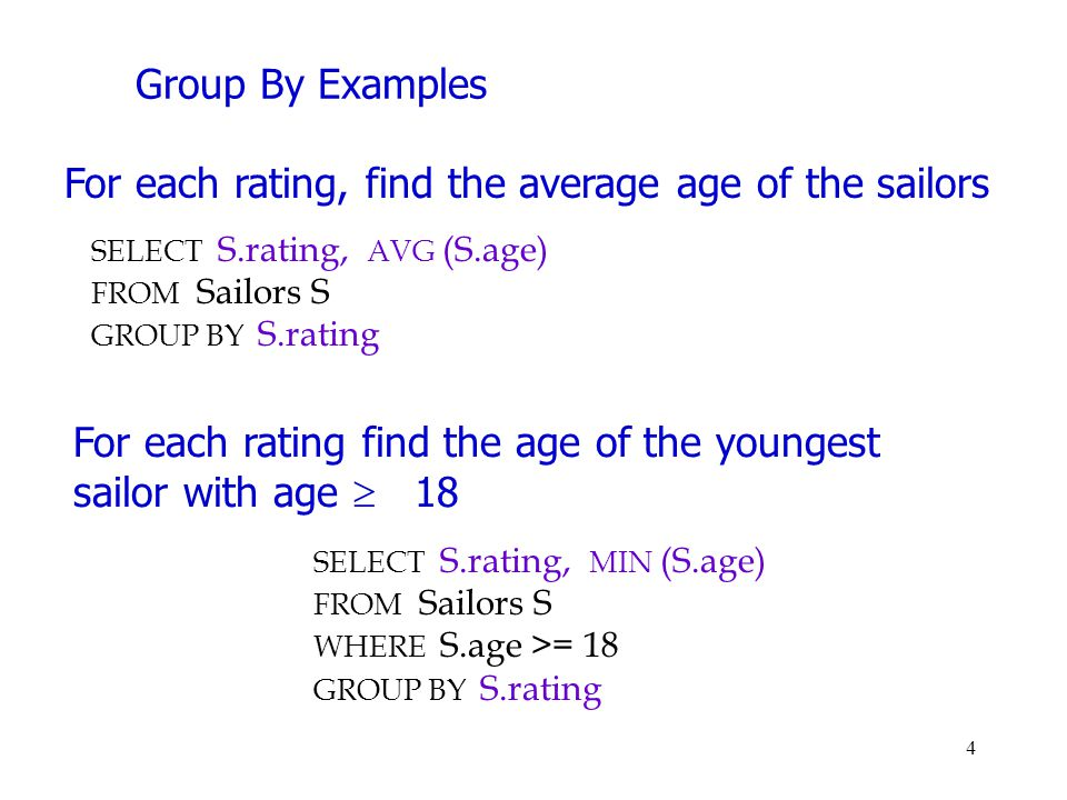 For each rating, find the average age of the sailors