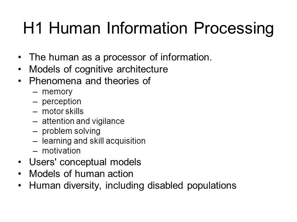 H1 Human Information Processing