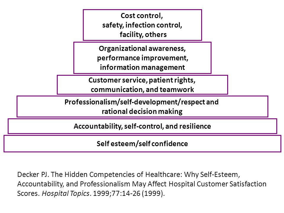safety, infection control, facility, others
