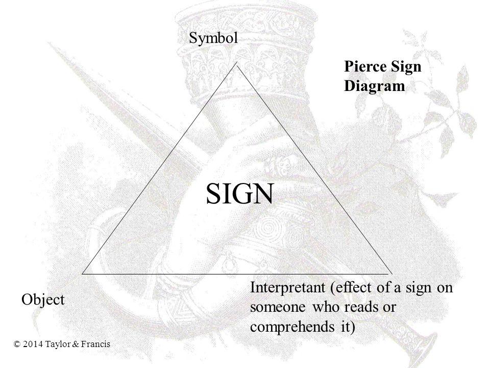 SIGN Symbol Pierce Sign Diagram