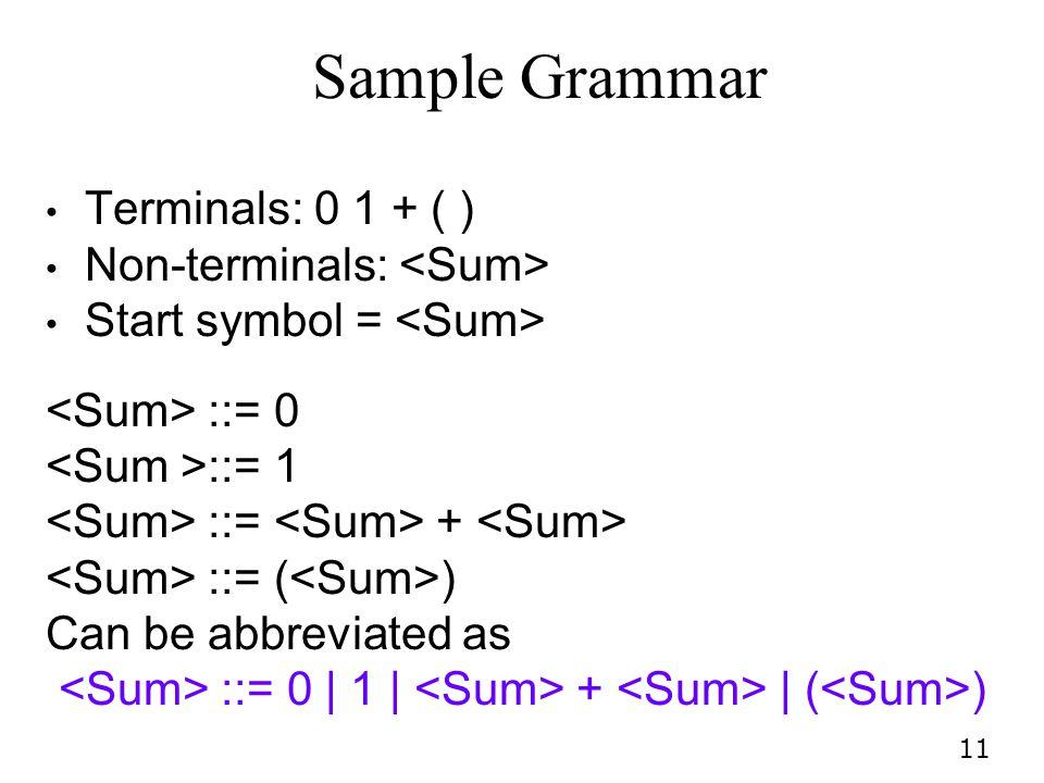 Sample Grammar Terminals: 0 1 + ( ) Non-terminals: <Sum>