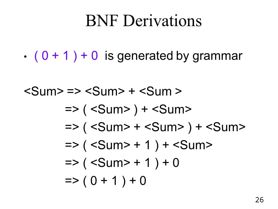 BNF Derivations ( 0 + 1 ) + 0 is generated by grammar