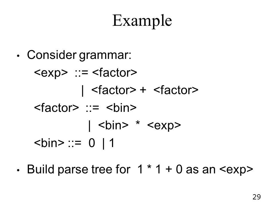 Example Consider grammar: <exp> ::= <factor>