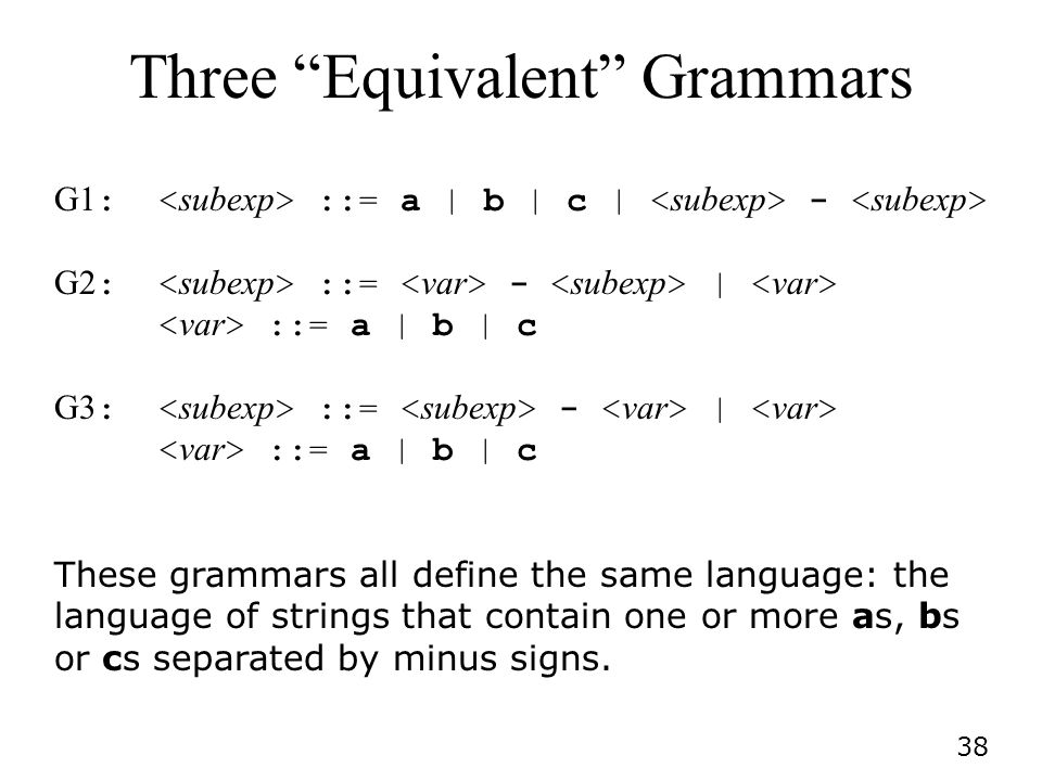 Three Equivalent Grammars