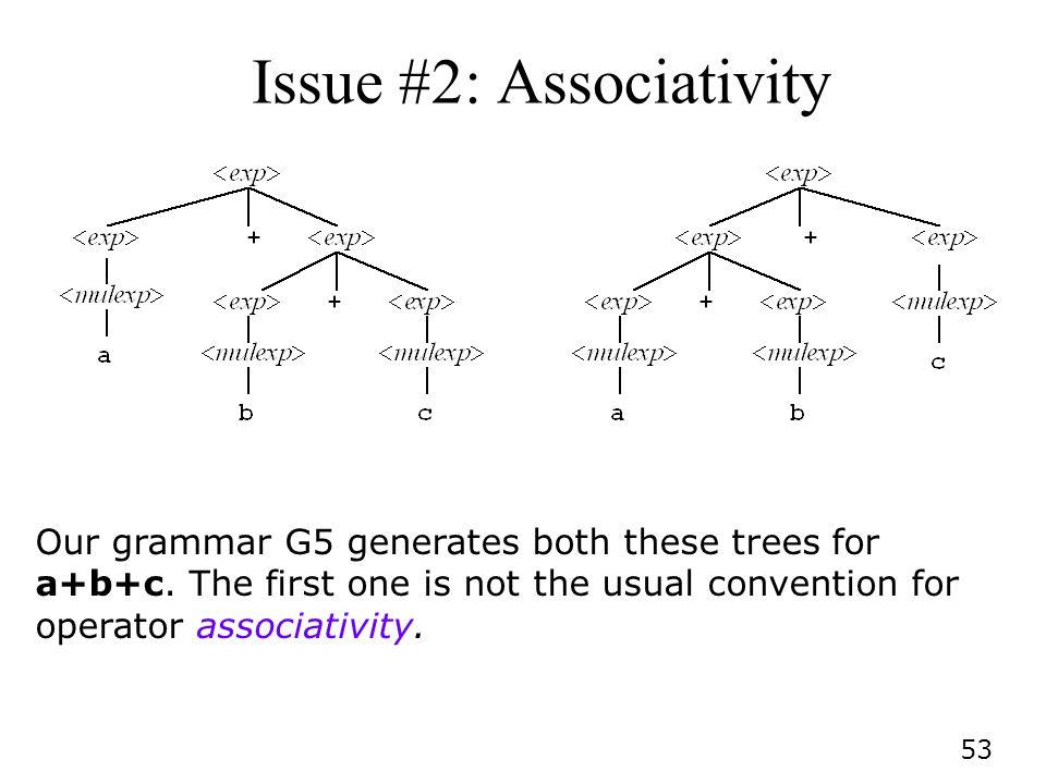 Issue #2: Associativity